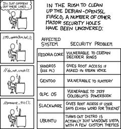 Debian-OpenSSL-Fiasco